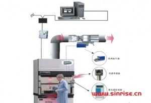 实验室废气处理—VAV通风控制系统