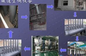 上海鑫睿实验室暖通系统工程服务SR2003