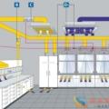 实验室暖通系统